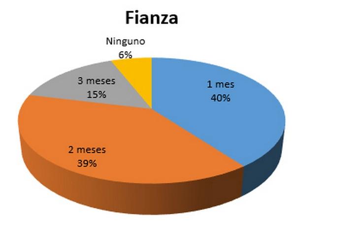 Оплата за содержание дома и налог на недвижимость в Испании.
