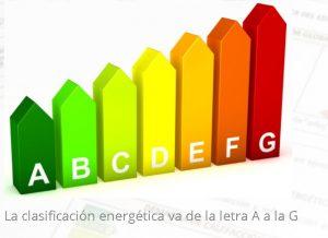 Энергосертификат в Испании (Certificado energético).