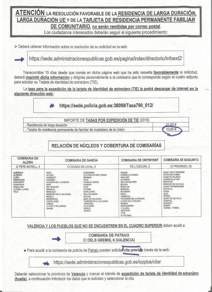 Продление НИЕ в Валенсии. Подробная инструкция.