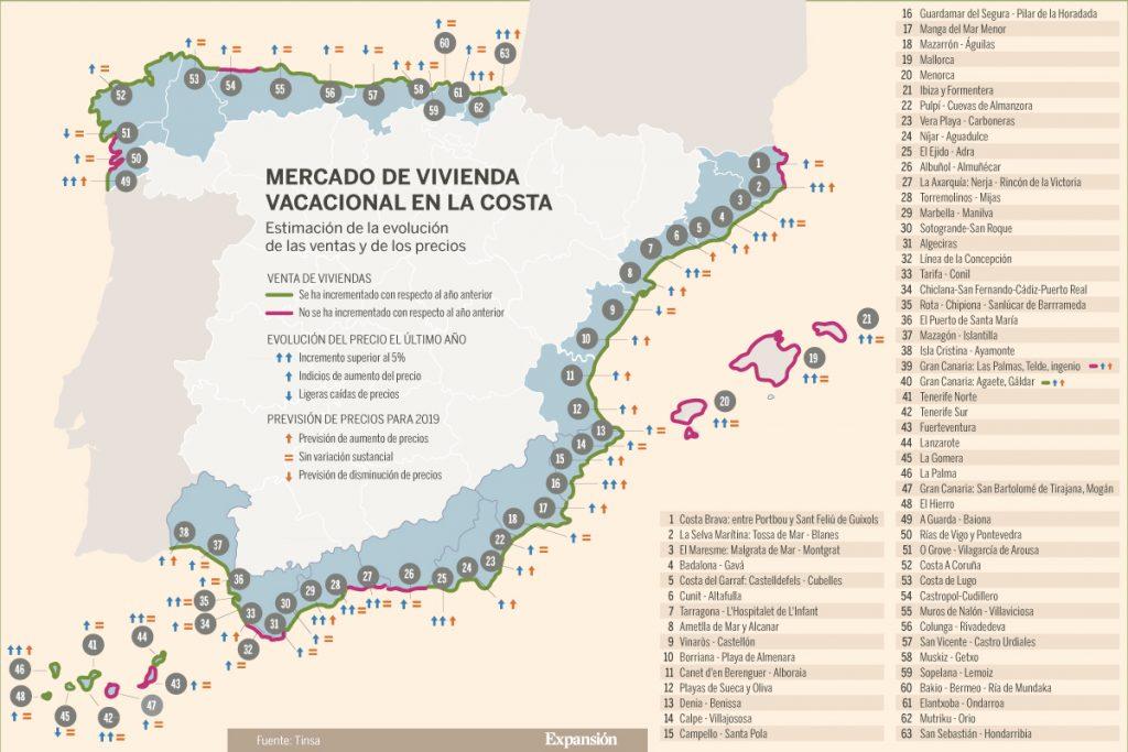 Цены на недвижимость в испании на побережье недвижимость в дубае подводные камни