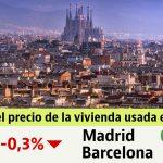 """""""Как изменились цены на недвижимость в Испании при коронавирусе?"""""""