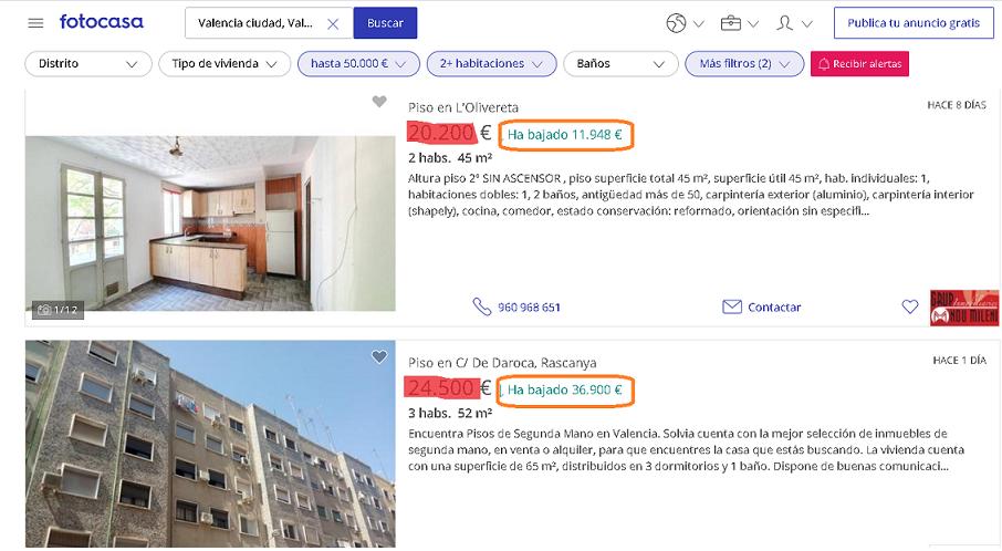 """""""Рост цен на недвижимость в Валенсии после кризиса Ковид-19."""""""